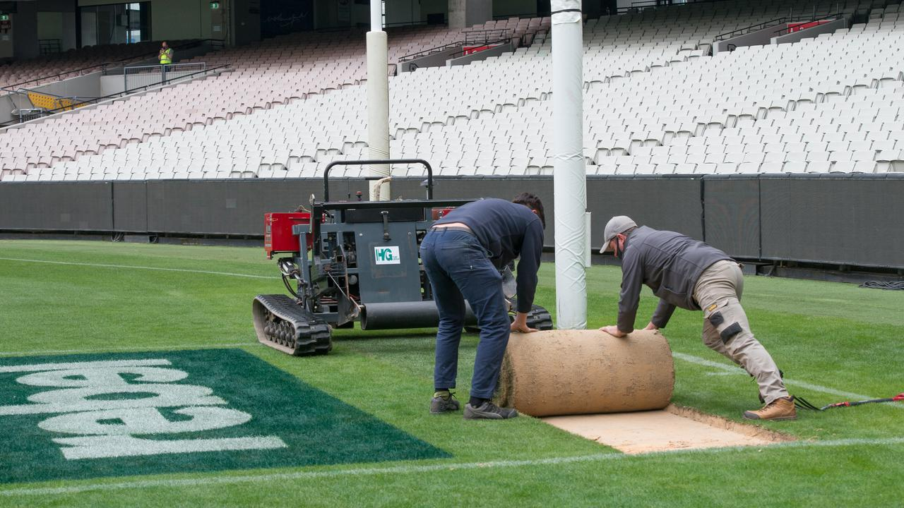 Working out how much turf you'll need